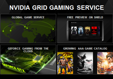 grid-gaming-service